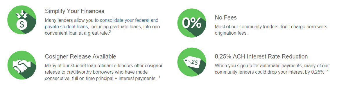 LendKey Student Loan Refinance Benefits