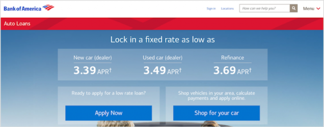 Bank Of America Auto Loans Review Lendedu