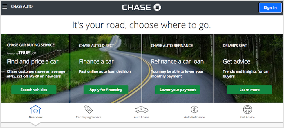 Chase Auto Loan Finance