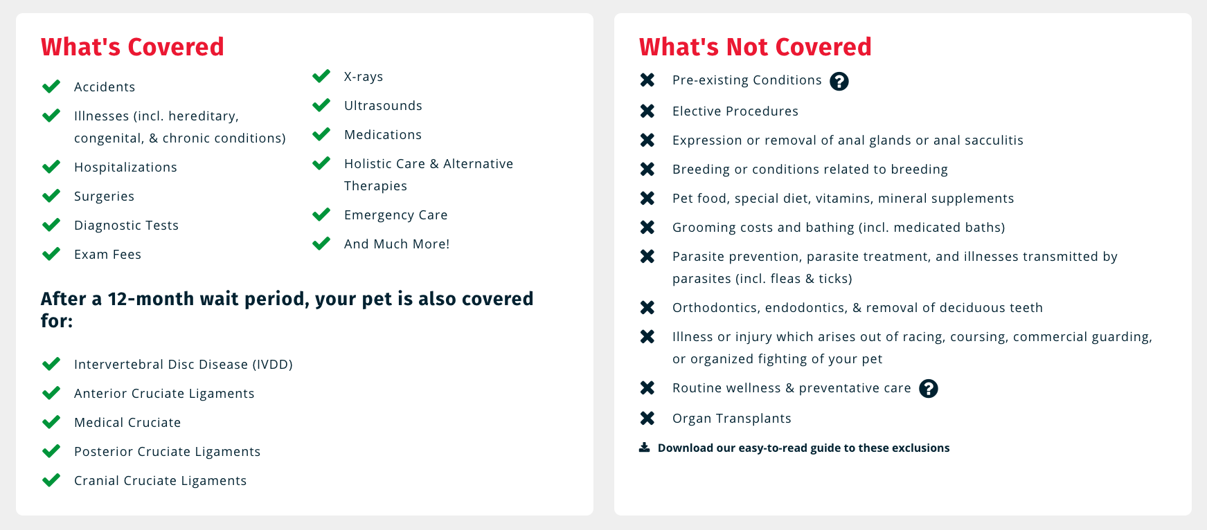PetFirst Pet Insurance coverage